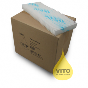 Particle Filters Box